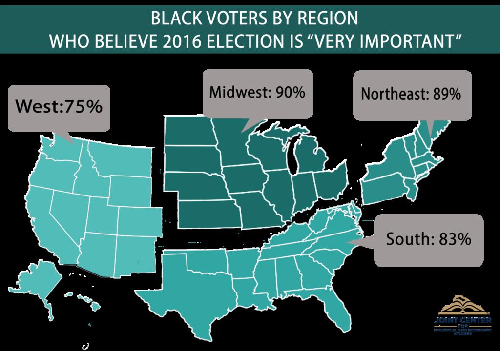 Regional Diversity small