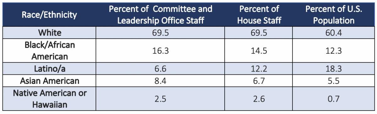 committee-chart-01 (new)